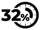 Reduce Selling Timeframe Real Estate - Dronize